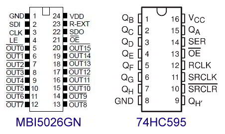 MBI5026GN and 74HC595 pinout