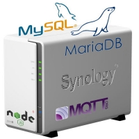 Store messages from Mosquitto MQTT broker into SQL Database